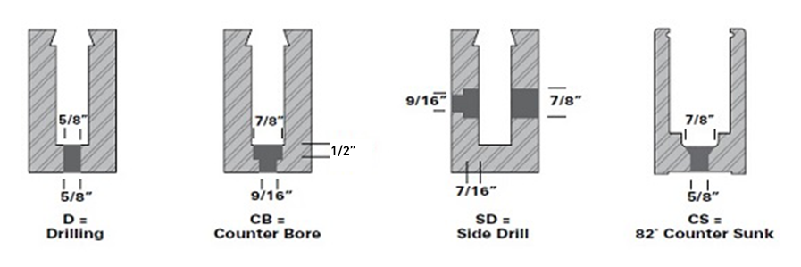 Baseshoe Drilling Patterns