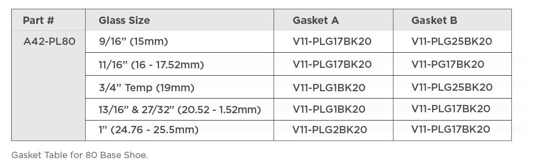 PL80_Gasket_Chart