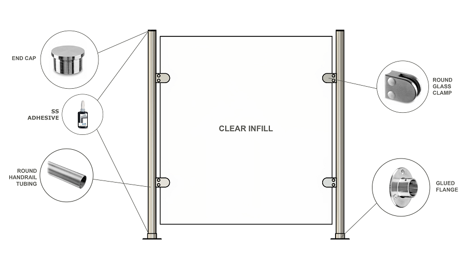 Round Post Safety Shield System Diagram