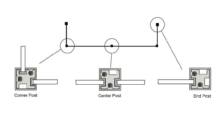 Partition Post System Diagram2