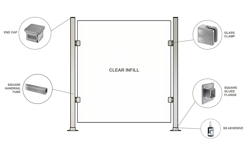 Square Post Safety Shield System Diagram